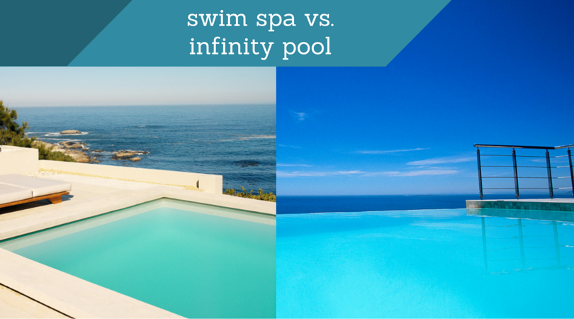 swim spa vs infinity pool blue haven pools. Black Bedroom Furniture Sets. Home Design Ideas